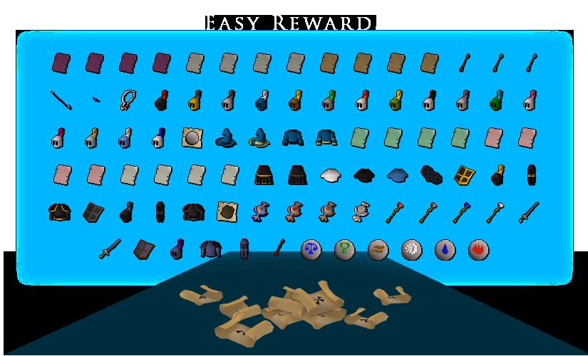 Etherum clue scroll rewards
